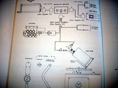 1963 Cessna ARC Navomatic 300 Service  manual