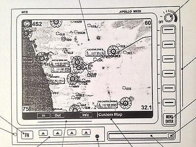 Apollo MX20 Multi-Function Display  Install Manual