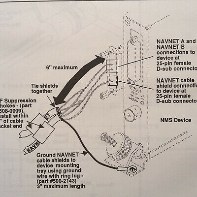 Apollo NMC2001 GPS Install Manual