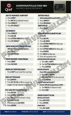 Garmin/Apollo GNS/GPS 480 Quick Reference Checklist Card by Qref