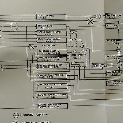 King KC-295 Flight Computer Maintenance Parts Manual