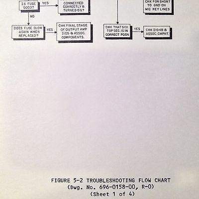 King KMA 24H-60  Service manual