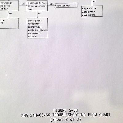 King KMA 24H 65/66/67/68  Service manual