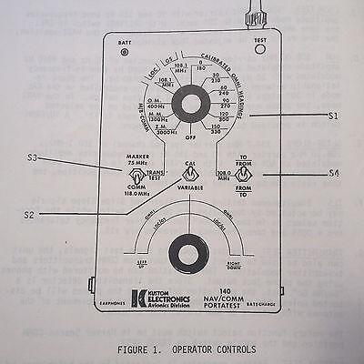 Kustom KEC 140 TestSet Operation & Service Parts Manual aka MEC Michel